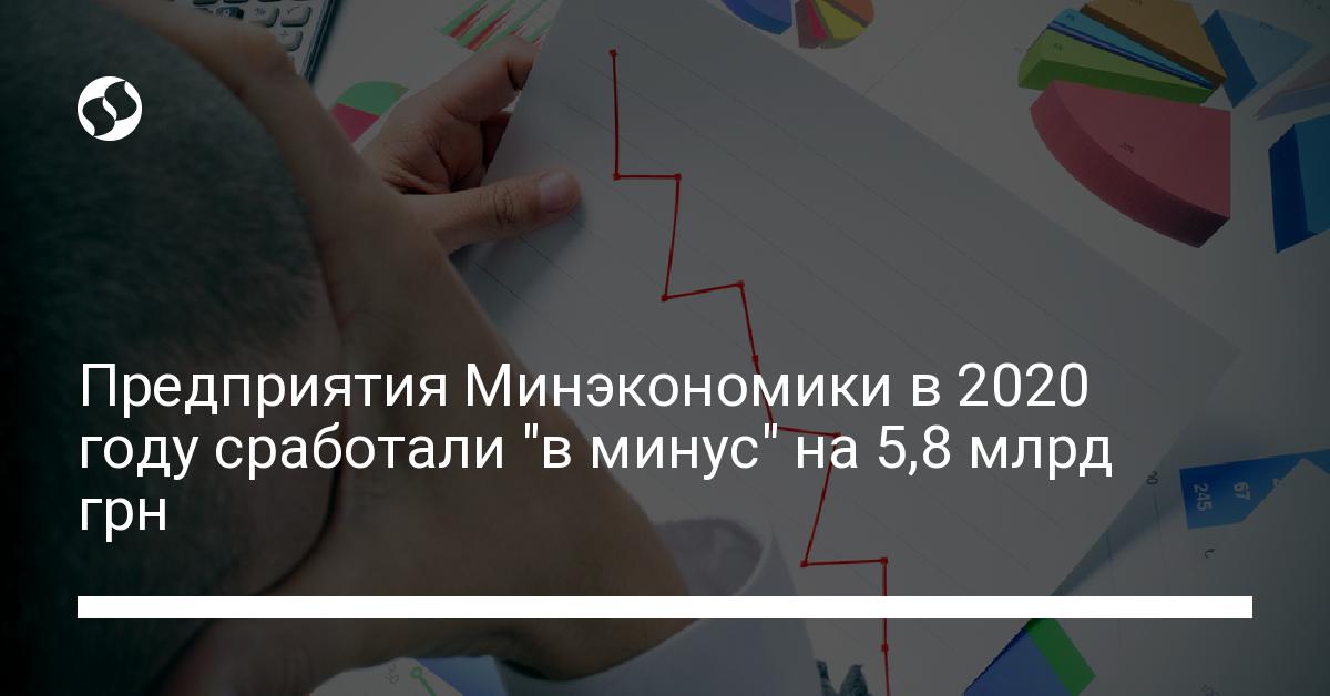 Чистый убыток предприятий минэкономики за год вырос до 5,8 млрд грн