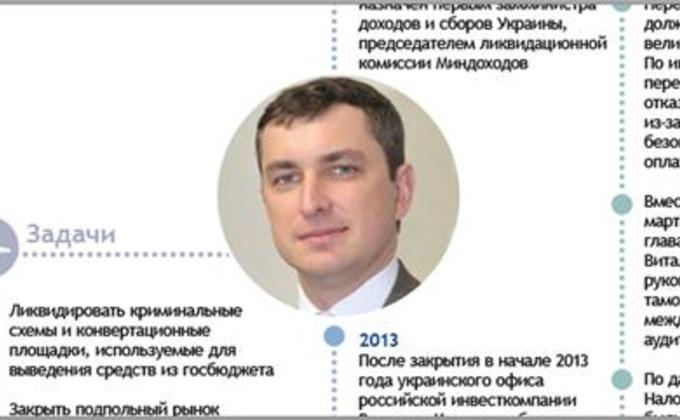 Игорь Билоус: досье на главу Налоговой службы